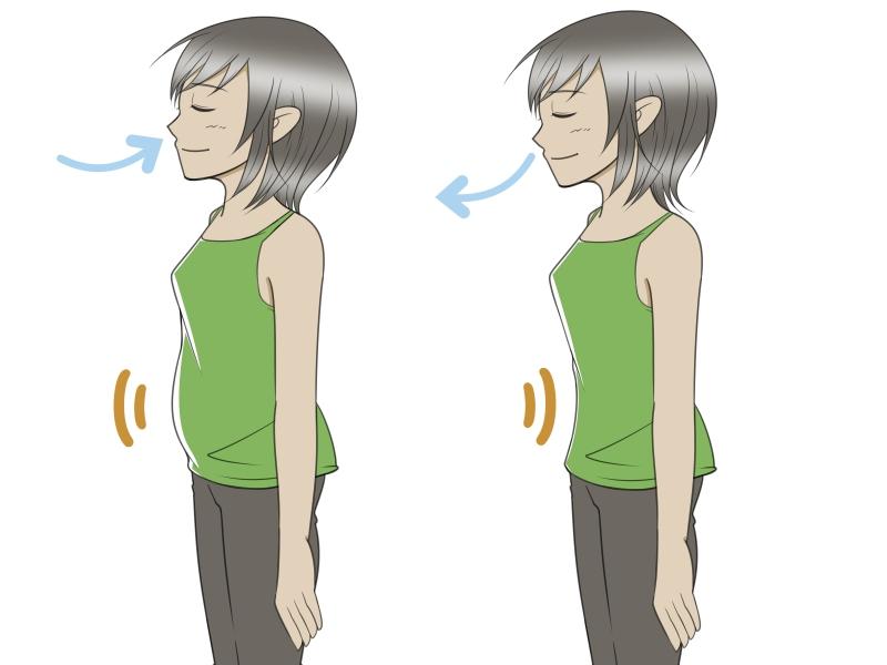 自律神経の乱れ 呼吸 不整脈