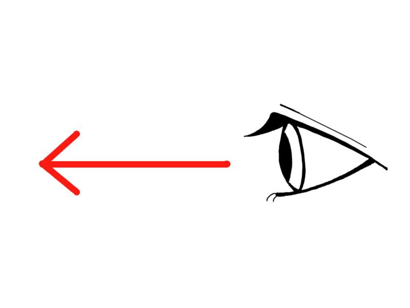 目線と視線の関係性